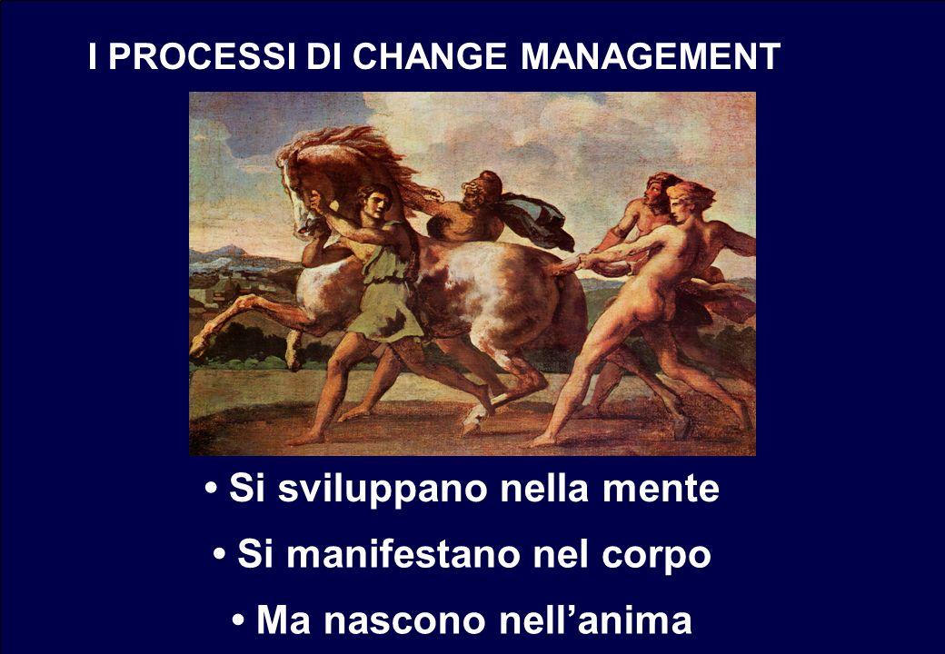 I PROCESSI DI CHANGE MANAGEMENT Si sviluppano nella mente Si manifestano nel corpo Ma nascono nellanima