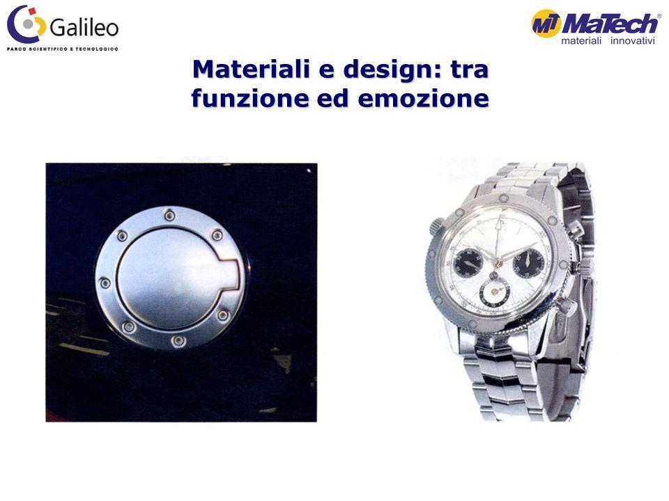 Materiali e design: tra funzione ed emozione