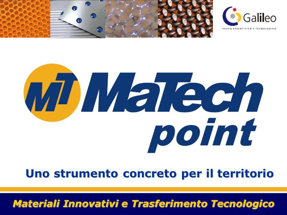 Materiali Innovativi e Trasferimento Tecnologico Uno strumento concreto per il territorio