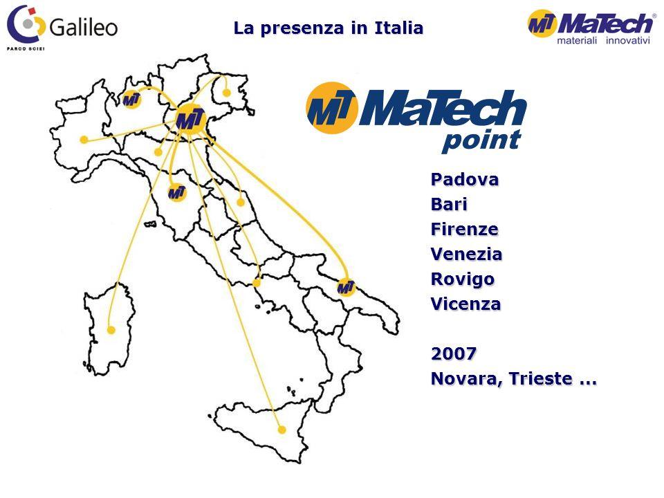 La presenza in Italia PadovaBariFirenzeVeneziaRovigoVicenza2007 Novara, Trieste...