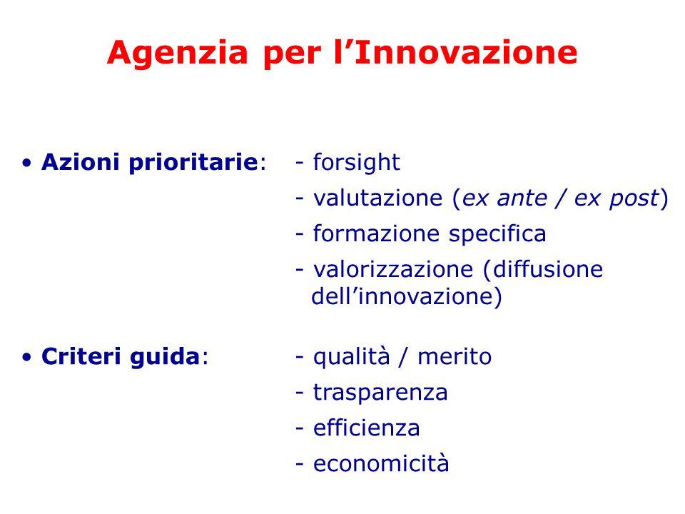 Agenzia per lInnovazione Azioni prioritarie: - forsight - valutazione (ex ante / ex post) - formazione specifica - valorizzazione (diffusione dellinno