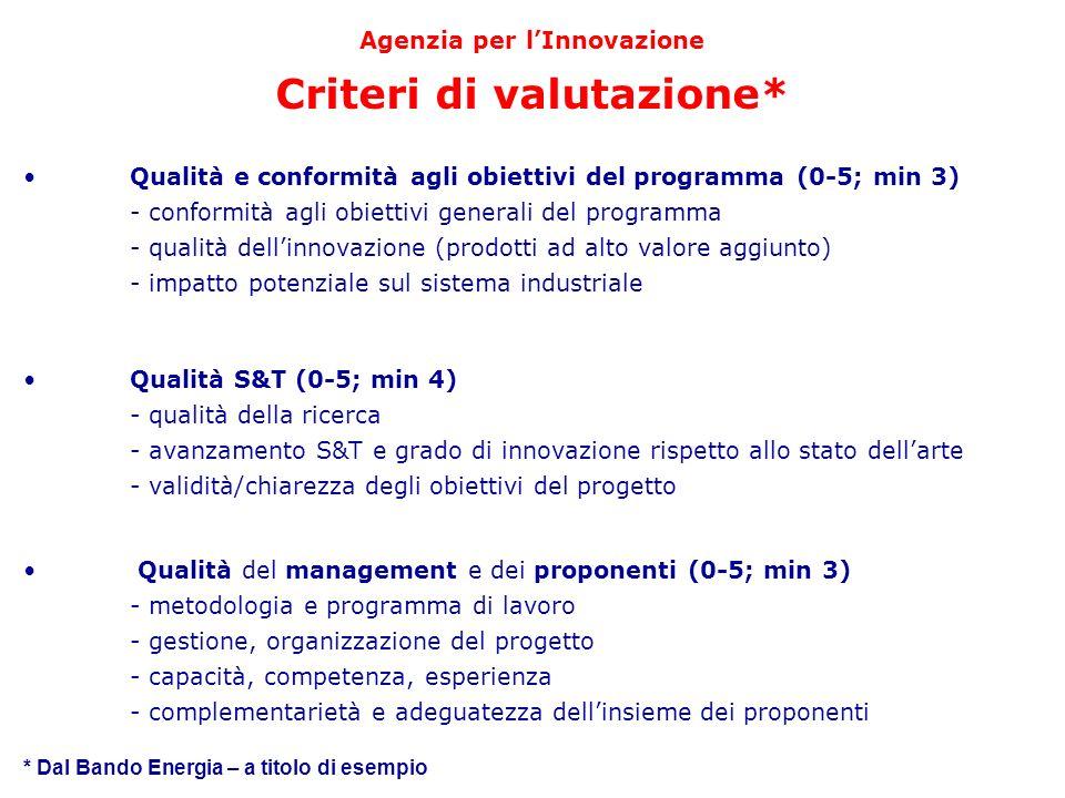 Agenzia per lInnovazione Qualità S&T (0-5; min 4) - qualità della ricerca - avanzamento S&T e grado di innovazione rispetto allo stato dellarte - vali