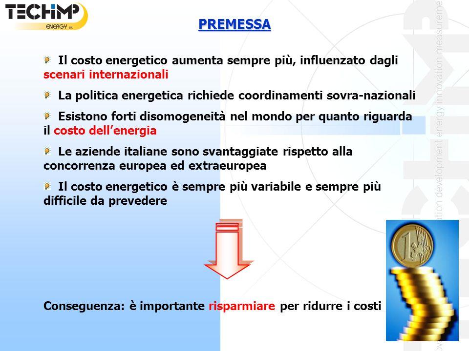 3 PREMESSA Il costo energetico aumenta sempre più, influenzato dagli scenari internazionali La politica energetica richiede coordinamenti sovra-nazionali Esistono forti disomogeneità nel mondo per quanto riguarda il costo dellenergia Le aziende italiane sono svantaggiate rispetto alla concorrenza europea ed extraeuropea Il costo energetico è sempre più variabile e sempre più difficile da prevedere Conseguenza: è importante risparmiare per ridurre i costi