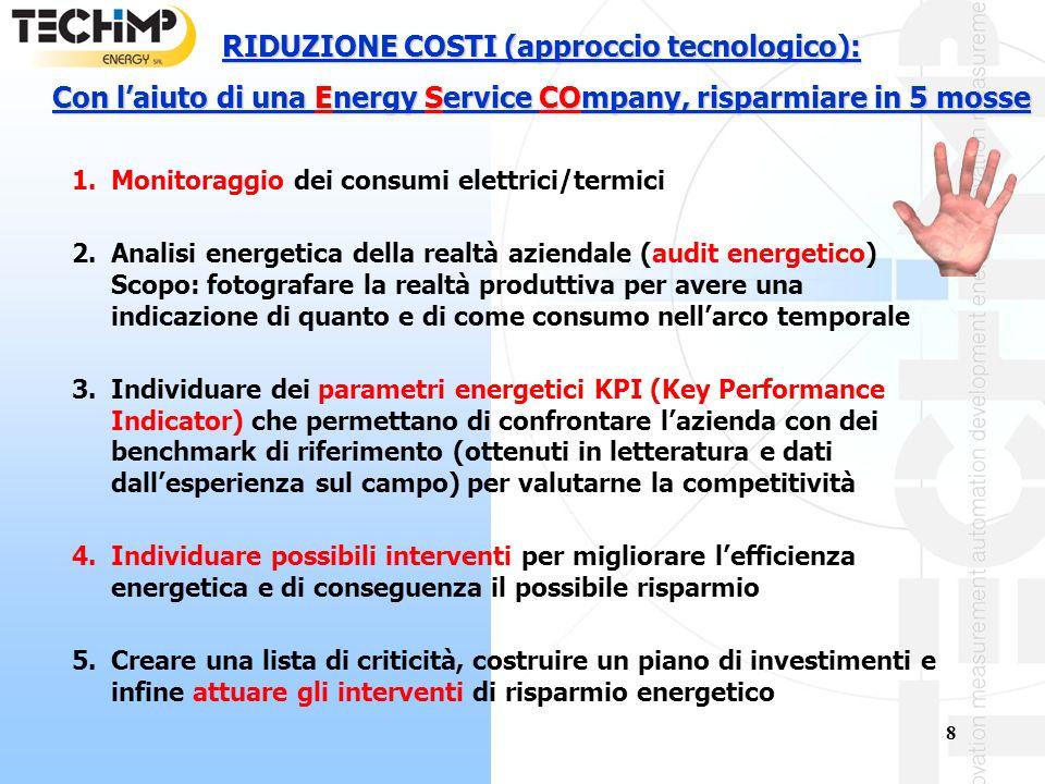 8 1.Monitoraggio dei consumi elettrici/termici 2.Analisi energetica della realtà aziendale (audit energetico) Scopo: fotografare la realtà produttiva per avere una indicazione di quanto e di come consumo nellarco temporale 3.Individuare dei parametri energetici KPI (Key Performance Indicator) che permettano di confrontare lazienda con dei benchmark di riferimento (ottenuti in letteratura e dati dallesperienza sul campo) per valutarne la competitività 4.Individuare possibili interventi per migliorare lefficienza energetica e di conseguenza il possibile risparmio 5.Creare una lista di criticità, costruire un piano di investimenti e infine attuare gli interventi di risparmio energetico RIDUZIONE COSTI (approccio tecnologico): Con laiuto di una Energy Service COmpany, risparmiare in 5 mosse