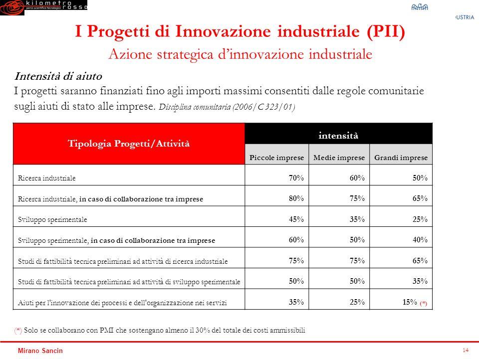 14 Mirano Sancin I Progetti di Innovazione industriale (PII) Azione strategica dinnovazione industriale Intensità di aiuto I progetti saranno finanzia