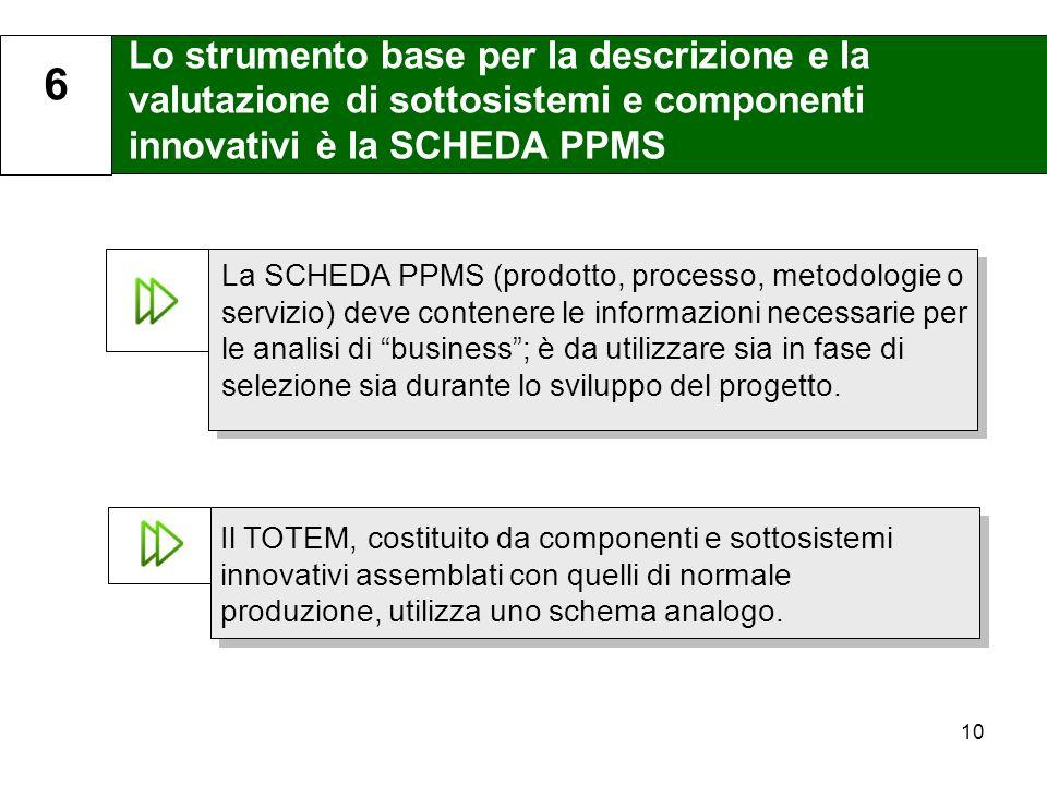 10 Lo strumento base per la descrizione e la valutazione di sottosistemi e componenti innovativi è la SCHEDA PPMS 6 La SCHEDA PPMS (prodotto, processo