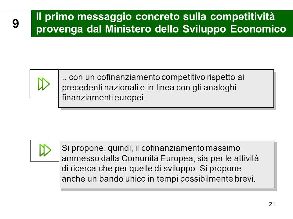 21 Il primo messaggio concreto sulla competitività provenga dal Ministero dello Sviluppo Economico 9.. con un cofinanziamento competitivo rispetto ai