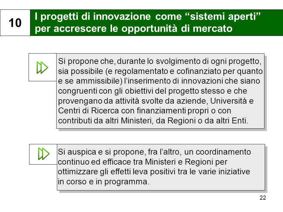 22 I progetti di innovazione come sistemi aperti per accrescere le opportunità di mercato 10 Si propone che, durante lo svolgimento di ogni progetto,