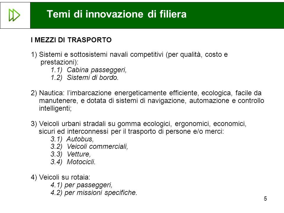 5 I MEZZI DI TRASPORTO 1)Sistemi e sottosistemi navali competitivi (per qualità, costo e prestazioni): 1.1) Cabina passeggeri, 1.2) Sistemi di bordo.