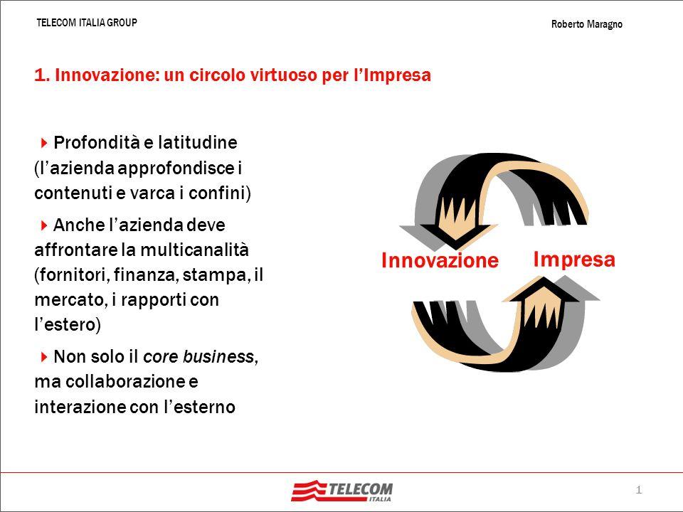 0 TELECOM ITALIA GROUP Roberto Maragno | Roberto Maragno |Responsabile Pre Sales Clienti Enterprise Lombardia | LImpresa Estesa come motore dellInnova