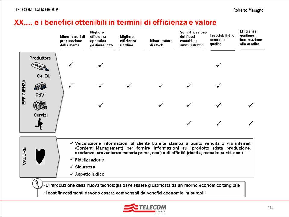 14 TELECOM ITALIA GROUP Roberto Maragno xx. i possibili ambiti di applicazione della tecnologia rfid …
