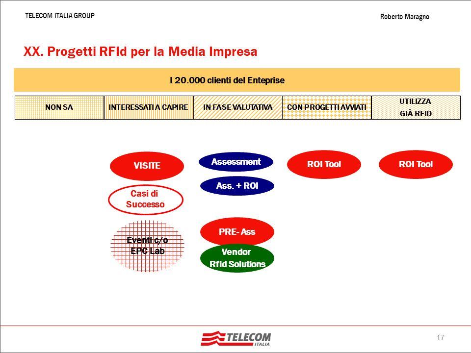 16 TELECOM ITALIA GROUP Roberto Maragno Telecom Italia porta la sua esperienza, la sua infrastruttura e rete, con un portafoglio Clienti Enterprise ai