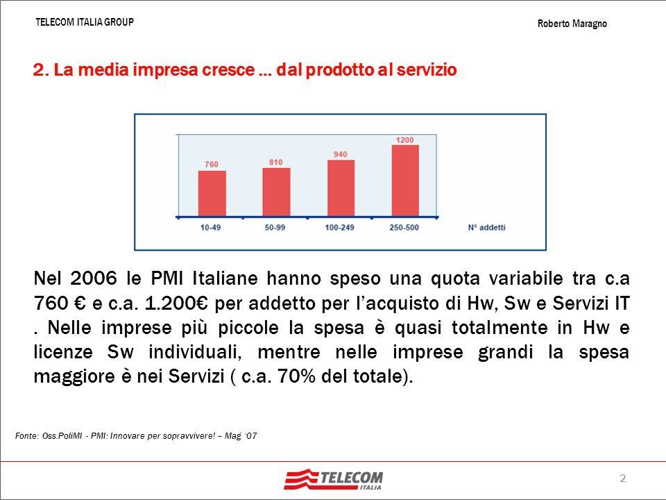 1 TELECOM ITALIA GROUP Roberto Maragno 1. Innovazione: un circolo virtuoso per lImpresa Profondità e latitudine (lazienda approfondisce i contenuti e