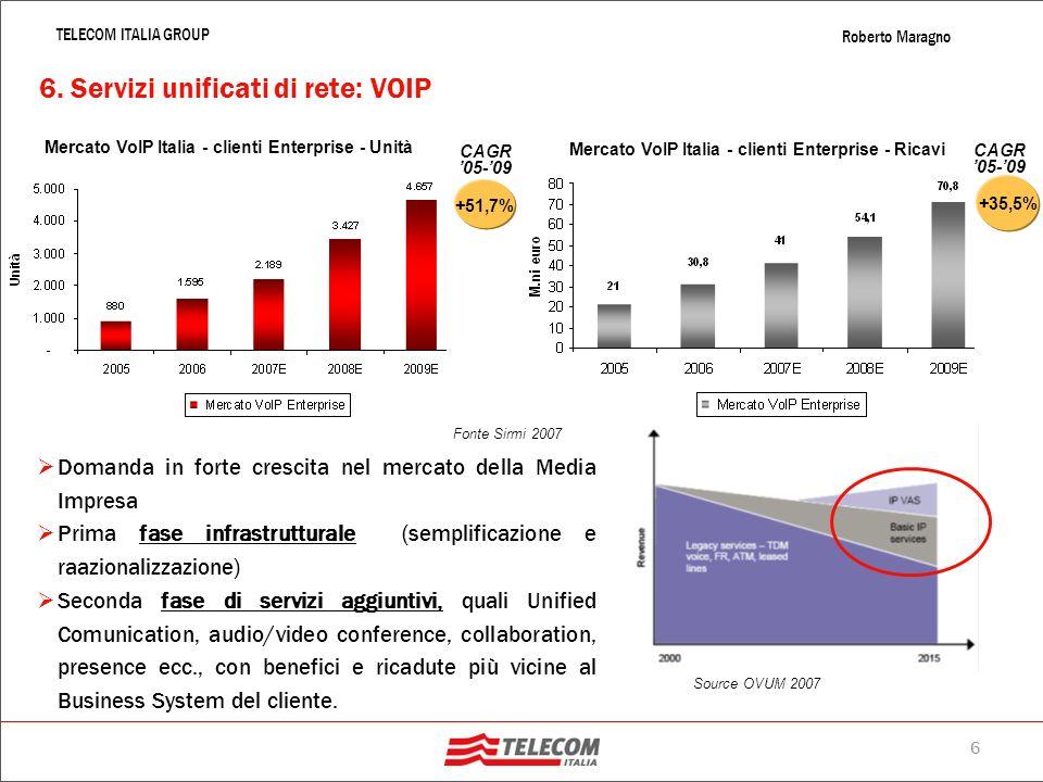 5 TELECOM ITALIA GROUP Roberto Maragno Azienda Via Microsoft Exchange Via del Noleggio 2+ Via del Punto Lan Viale VOIP Via del Dual Mode Viale Videoco