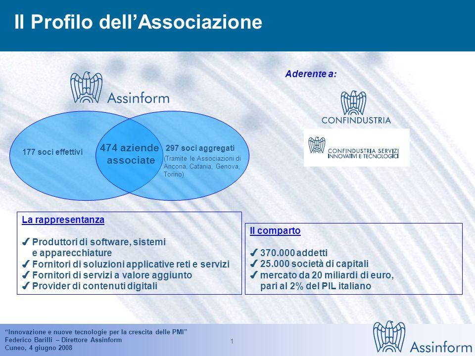Federico Barilli Associazione Italiana per lInformation Technology Innovazione e nuove tecnologie per la crescita delle PMI Confindustria Cuneo Cuneo,