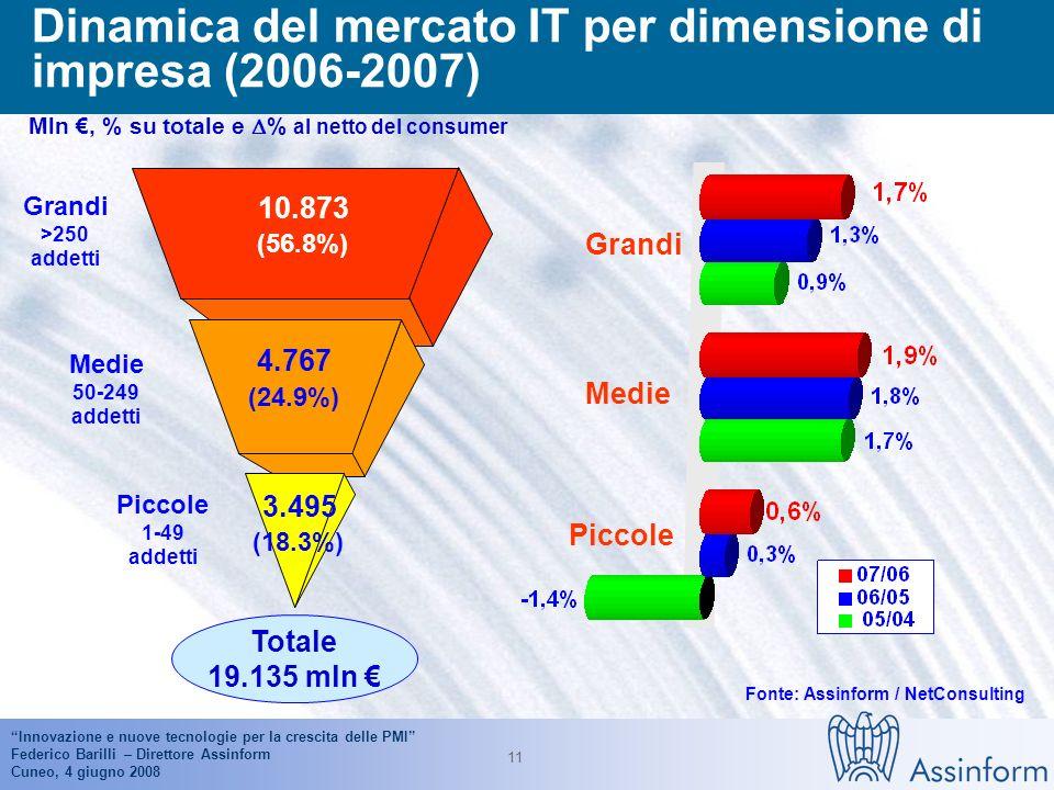 Innovazione e nuove tecnologie per la crescita delle PMI Federico Barilli – Direttore Assinform Cuneo, 4 giugno 2008 10 Le medie imprese in Italia: il