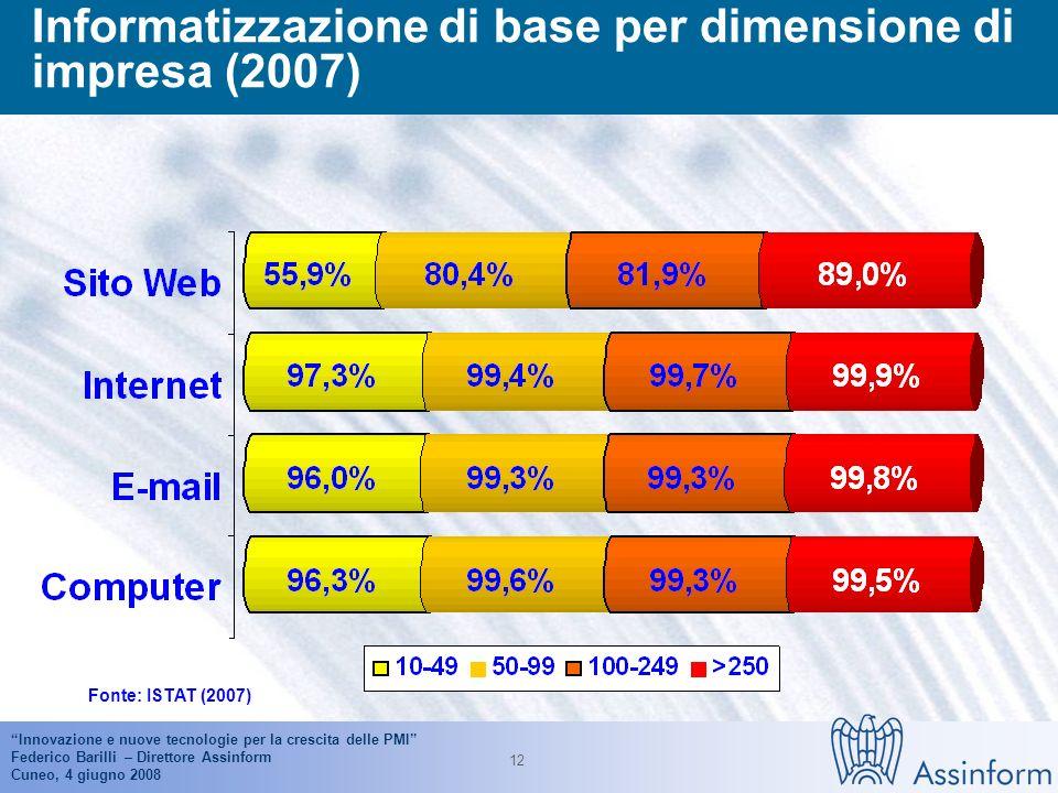 Innovazione e nuove tecnologie per la crescita delle PMI Federico Barilli – Direttore Assinform Cuneo, 4 giugno 2008 11 Dinamica del mercato IT per dimensione di impresa (2006-2007) Mln, % su totale e % al netto del consumer Piccole Medie Grandi (56.8%) 10.873 (24.9%) 4.767 (18.3%) 3.495 Grandi >250 addetti Medie 50-249 addetti Piccole 1-49 addetti Totale 19.135 mln Fonte: Assinform / NetConsulting