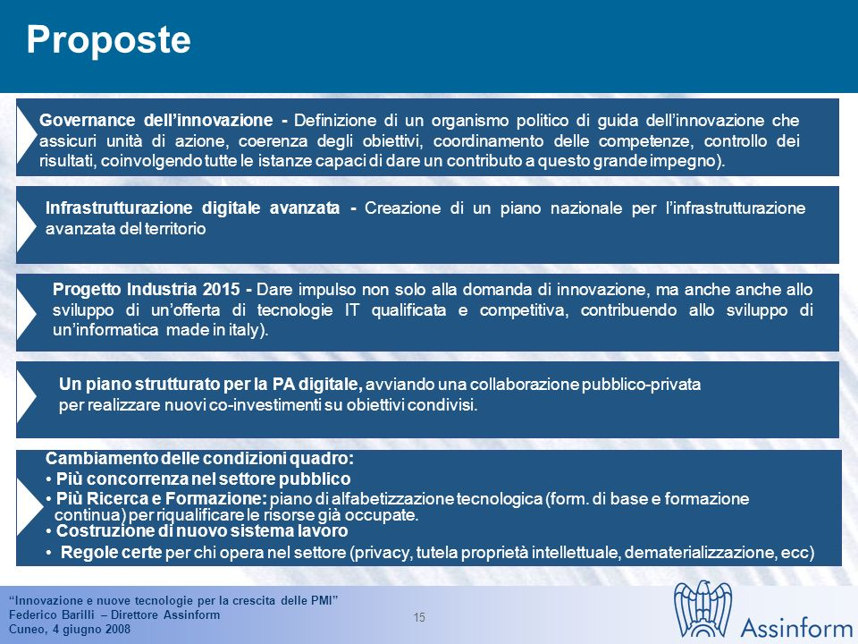 Innovazione e nuove tecnologie per la crescita delle PMI Federico Barilli – Direttore Assinform Cuneo, 4 giugno 2008 14 Le proposte di Assinform alle Istituzioni
