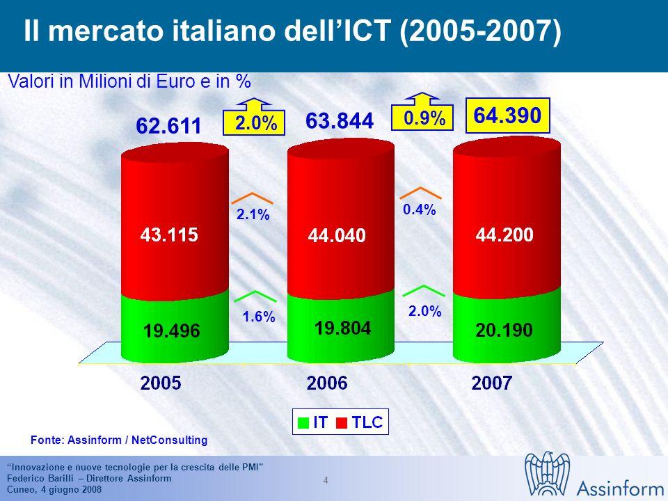 Innovazione e nuove tecnologie per la crescita delle PMI Federico Barilli – Direttore Assinform Cuneo, 4 giugno 2008 3 Mercato mondiale dellICT (2004-