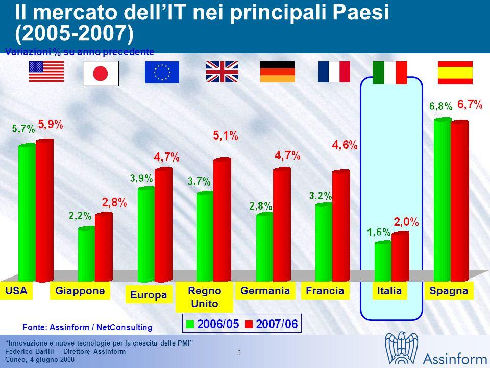 Innovazione e nuove tecnologie per la crescita delle PMI Federico Barilli – Direttore Assinform Cuneo, 4 giugno 2008 4 Il mercato italiano dellICT (2005-2007) Valori in Milioni di Euro e in % Fonte: Assinform / NetConsulting 64.390 62.611 0.4% 2.0% 0.9% 63.844 2.1% 1.6% 2.0%