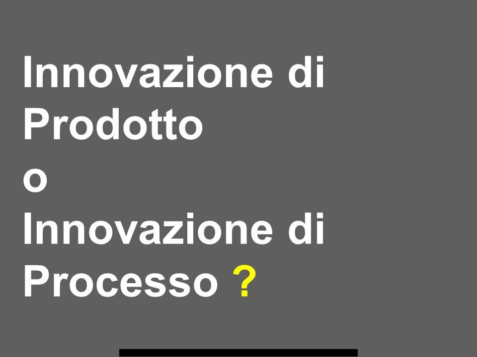 Innovazione di Prodotto o Innovazione di Processo