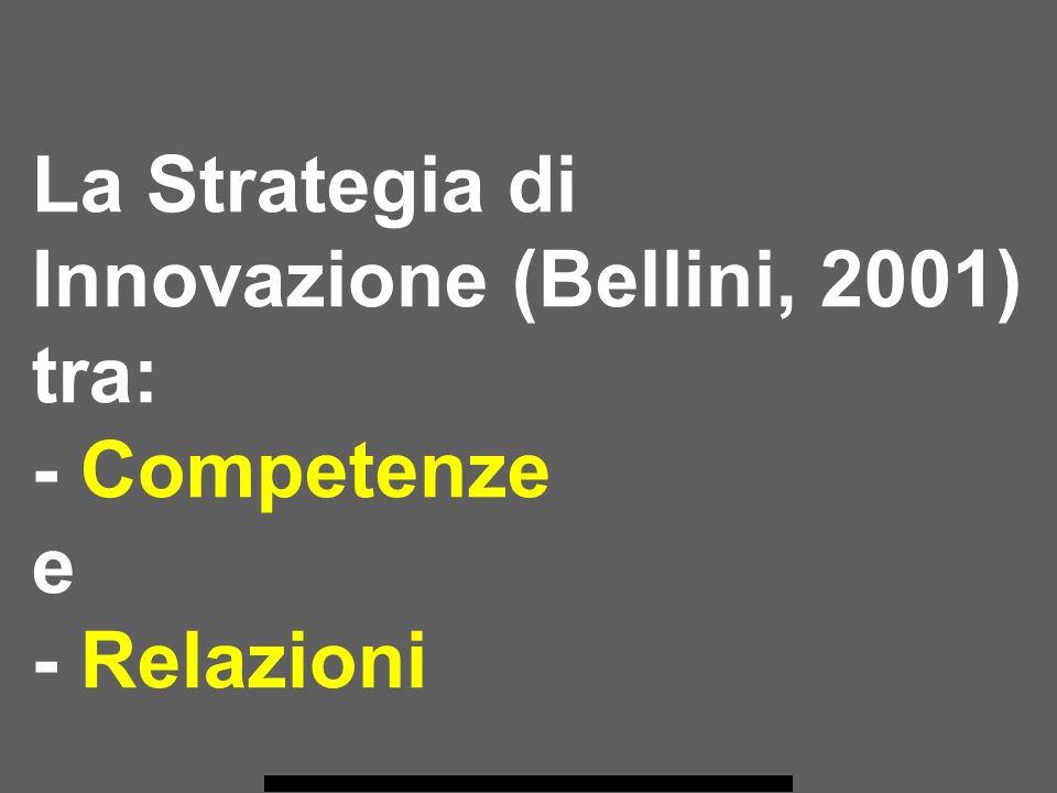 La Strategia di Innovazione (Bellini, 2001) tra: - Competenze e - Relazioni