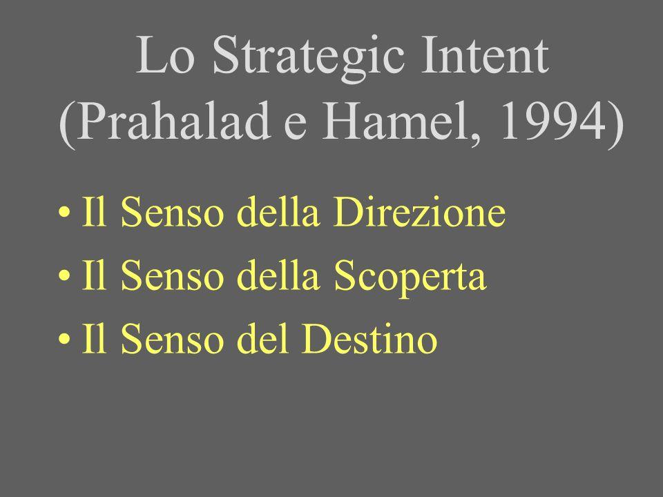 Lo Strategic Intent (Prahalad e Hamel, 1994) Il Senso della Direzione Il Senso della Scoperta Il Senso del Destino