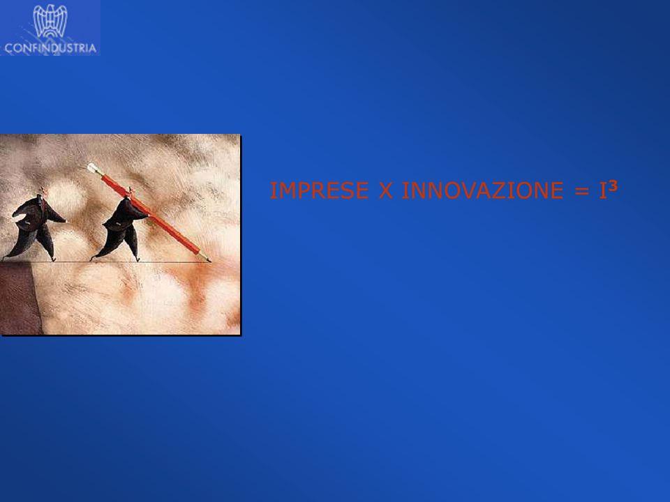 IMPRESE X INNOVAZIONE = I 3