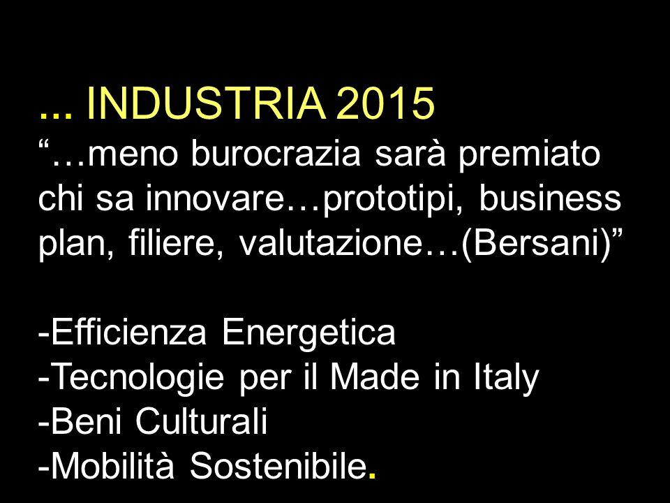 … INDUSTRIA 2015 …meno burocrazia sarà premiato chi sa innovare…prototipi, business plan, filiere, valutazione…(Bersani) -Efficienza Energetica -Tecno