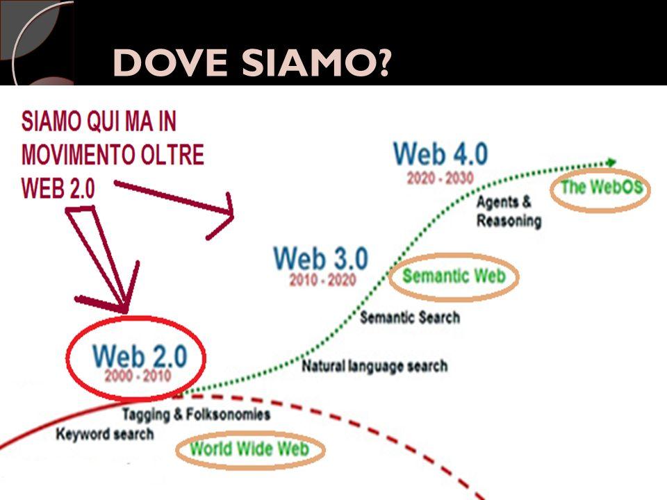 DOVE SIAMO
