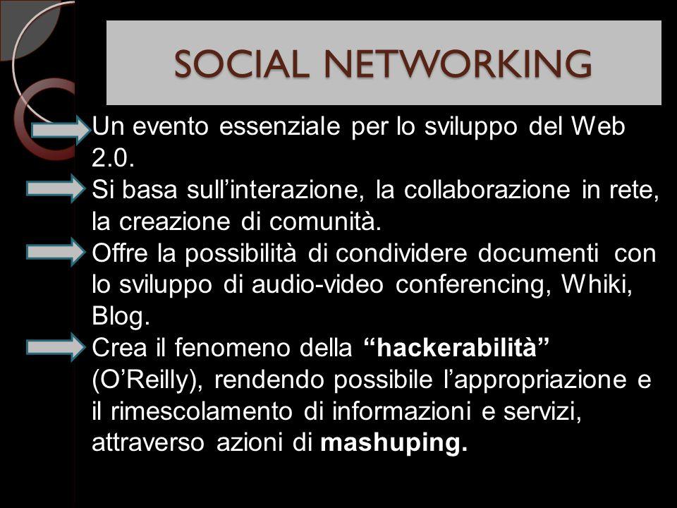 SOCIAL NETWORKING Un evento essenziale per lo sviluppo del Web 2.0.