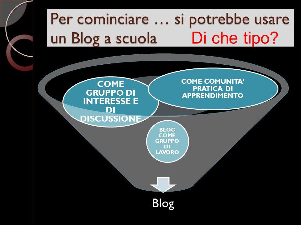Per cominciare … si potrebbe usare un Blog a scuola Di che tipo.