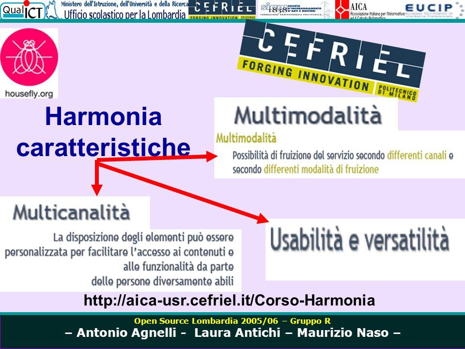 Open Source Lombardia 2005/06 – Gruppo R – Antonio Agnelli - Laura Antichi – Maurizio Naso – Harmonia caratteristiche http://aica-usr.cefriel.it/Corso-Harmonia