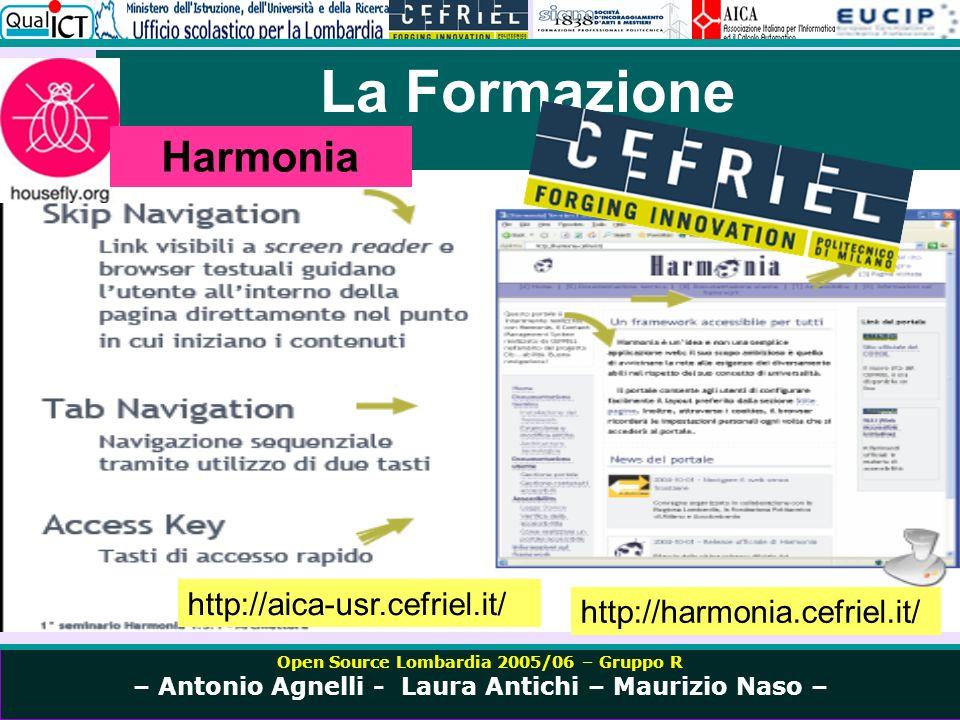 Open Source Lombardia 2005/06 – Gruppo R – Antonio Agnelli - Laura Antichi – Maurizio Naso – La Formazione http://harmonia.cefriel.it/ http://aica-usr.cefriel.it/ Harmonia