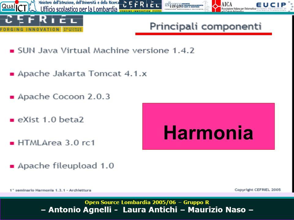 Open Source Lombardia 2005/06 – Gruppo R – Antonio Agnelli - Laura Antichi – Maurizio Naso – Harmonia
