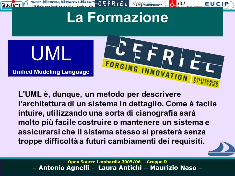 Open Source Lombardia 2005/06 – Gruppo R – Antonio Agnelli - Laura Antichi – Maurizio Naso – La Formazione UML Unified Modeling Language L UML è, dunque, un metodo per descrivere l architettura di un sistema in dettaglio.