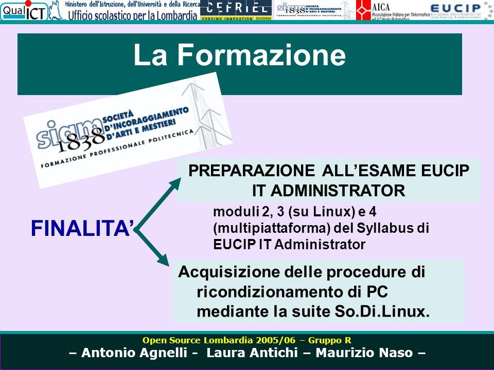 Open Source Lombardia 2005/06 – Gruppo R – Antonio Agnelli - Laura Antichi – Maurizio Naso – La Formazione Acquisizione delle procedure di ricondizionamento di PC mediante la suite So.Di.Linux.