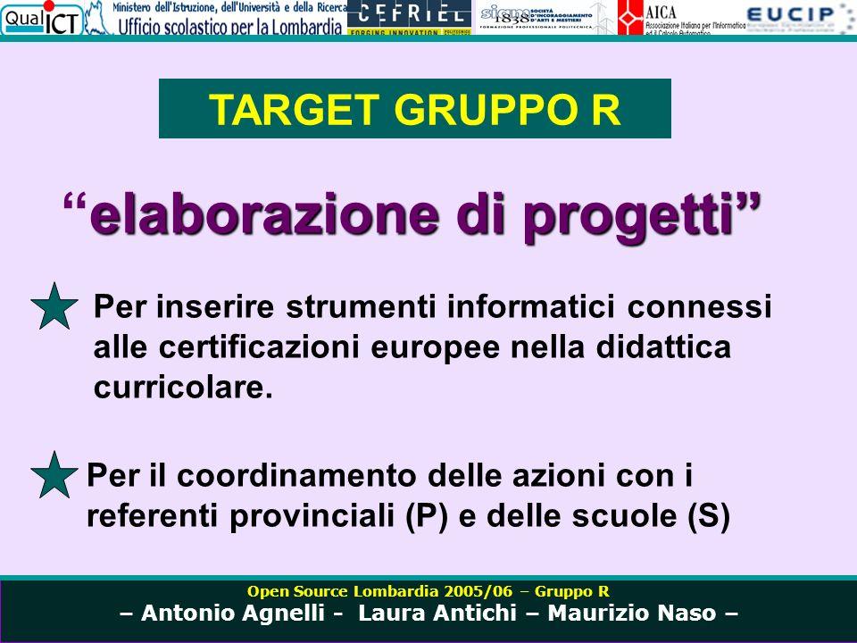 Open Source Lombardia 2005/06 – Gruppo R – Antonio Agnelli - Laura Antichi – Maurizio Naso – TARGET GRUPPO R elaborazione di progettielaborazione di progetti Per inserire strumenti informatici connessi alle certificazioni europee nella didattica curricolare.