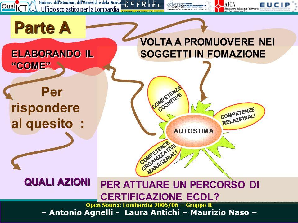 Open Source Lombardia 2005/06 – Gruppo R – Antonio Agnelli - Laura Antichi – Maurizio Naso – Per rispondere al quesito : QUALI AZIONI VOLTA A PROMUOVERE NEI SOGGETTI IN FOMAZIONE ELABORANDO IL COME Parte A PER ATTUARE UN PERCORSO DI CERTIFICAZIONE ECDL