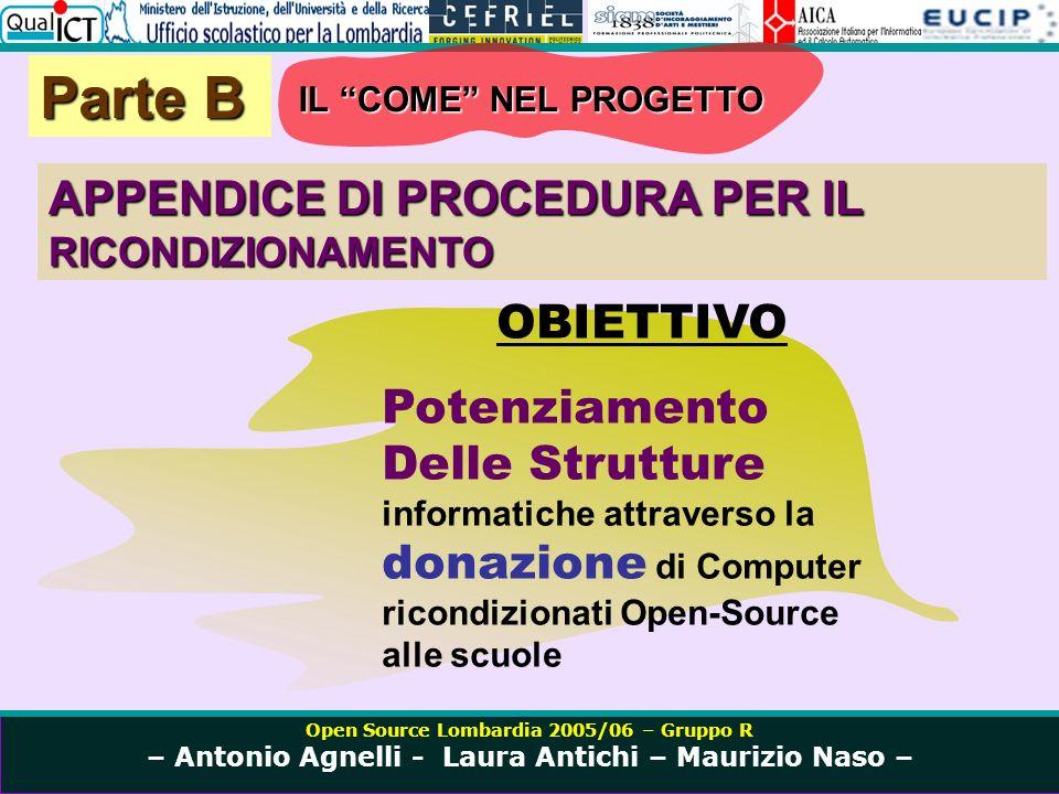 Open Source Lombardia 2005/06 – Gruppo R – Antonio Agnelli - Laura Antichi – Maurizio Naso – Parte B IL COME NEL PROGETTO APPENDICE DI PROCEDURA PER IL RICONDIZIONAMENTO OBIETTIVO Potenziamento Delle Strutture informatiche attraverso la donazione di Computer ricondizionati Open-Source alle scuole