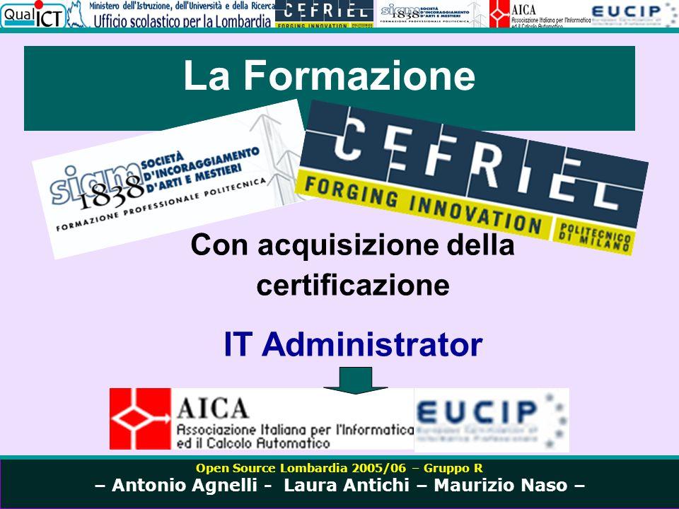 Open Source Lombardia 2005/06 – Gruppo R – Antonio Agnelli - Laura Antichi – Maurizio Naso – La Formazione Questo è il sito di riferimento per i corsi tenuti al CEFRIEL per i gruppi R e P nell ambito del progetto AICA - USR.