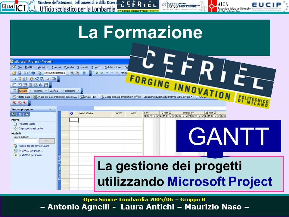 Open Source Lombardia 2005/06 – Gruppo R – Antonio Agnelli - Laura Antichi – Maurizio Naso – La Formazione La gestione dei progetti utilizzando Microsoft Project GANTT