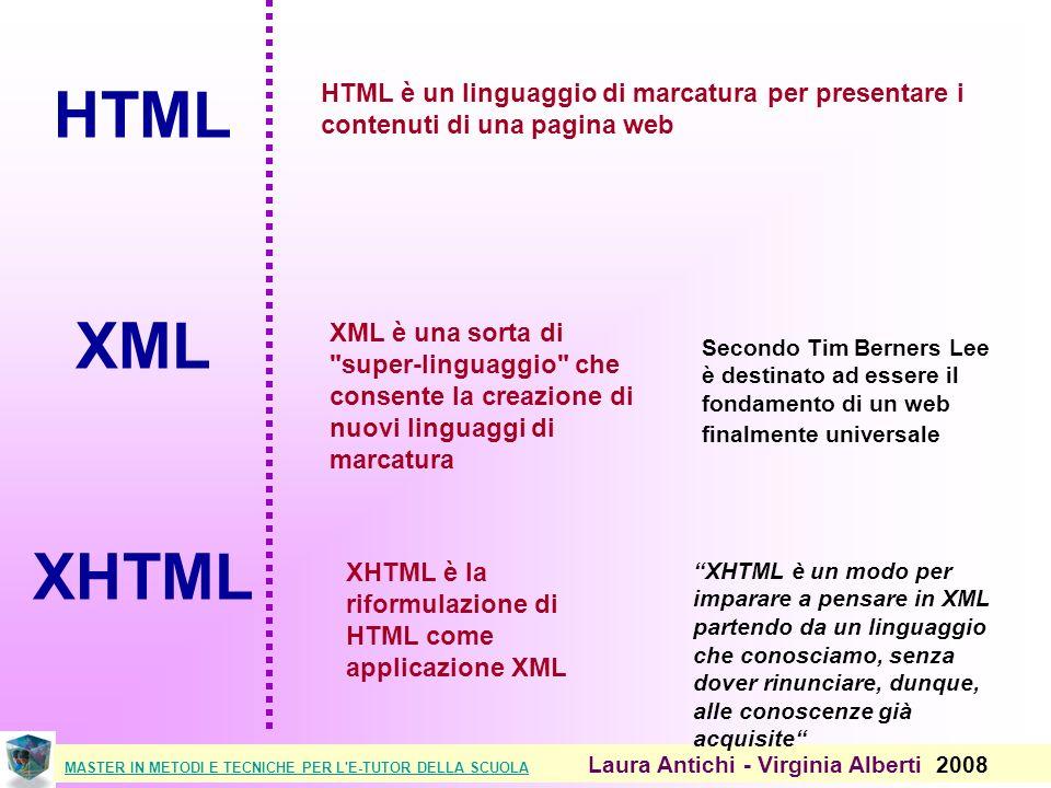 MASTER IN METODI E TECNICHE PER L E-TUTOR DELLA SCUOLAMASTER IN METODI E TECNICHE PER L E-TUTOR DELLA SCUOLA Laura Antichi - Virginia Alberti 2008 HTML XML XHTML HTML è un linguaggio di marcatura per presentare i contenuti di una pagina web XML è una sorta di super-linguaggio che consente la creazione di nuovi linguaggi di marcatura XHTML è la riformulazione di HTML come applicazione XML XHTML è un modo per imparare a pensare in XML partendo da un linguaggio che conosciamo, senza dover rinunciare, dunque, alle conoscenze già acquisite Secondo Tim Berners Lee è destinato ad essere il fondamento di un web finalmente universale
