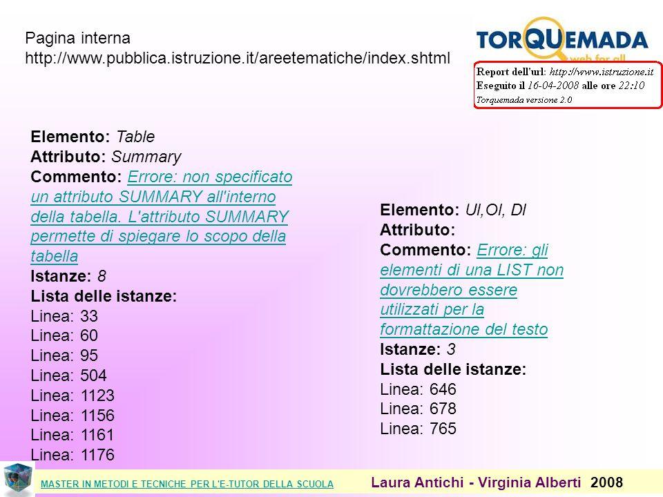 MASTER IN METODI E TECNICHE PER L E-TUTOR DELLA SCUOLAMASTER IN METODI E TECNICHE PER L E-TUTOR DELLA SCUOLA Laura Antichi - Virginia Alberti 2008 Pagina interna http://www.pubblica.istruzione.it/areetematiche/index.shtml Elemento: Table Attributo: Summary Commento: Errore: non specificato un attributo SUMMARY all interno della tabella.