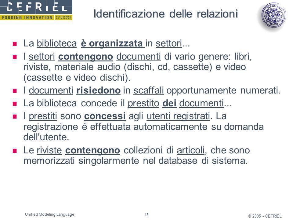 18 © 2005 - CEFRIEL Unified Modeling Language Identificazione delle relazioni La biblioteca è organizzata in settori... I settori contengono documenti