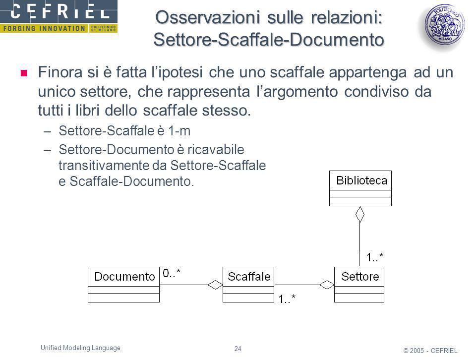 24 © 2005 - CEFRIEL Unified Modeling Language Osservazioni sulle relazioni: Settore-Scaffale-Documento Finora si è fatta lipotesi che uno scaffale app