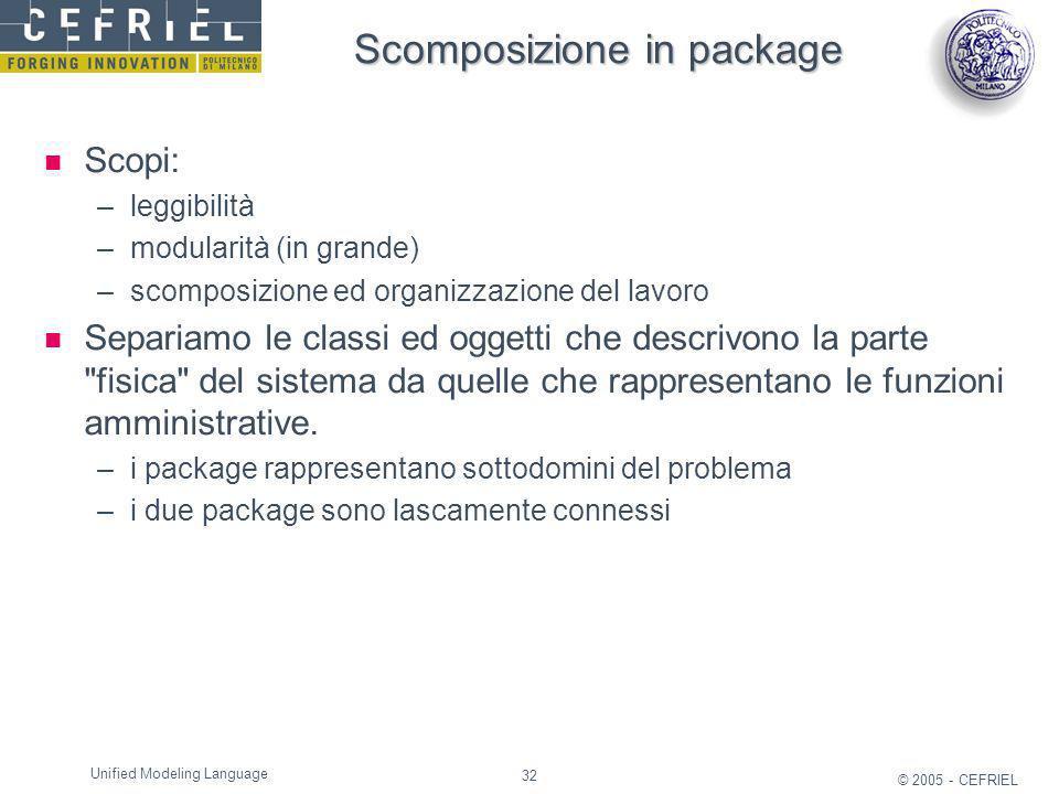 32 © 2005 - CEFRIEL Unified Modeling Language Scomposizione in package Scopi: –leggibilità –modularità (in grande) –scomposizione ed organizzazione de