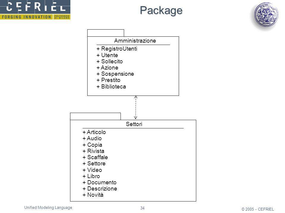 34 © 2005 - CEFRIEL Unified Modeling Language Package Amministrazione + RegistroUtenti + Utente + Sollecito + Azione + Sospensione + Prestito + Biblio