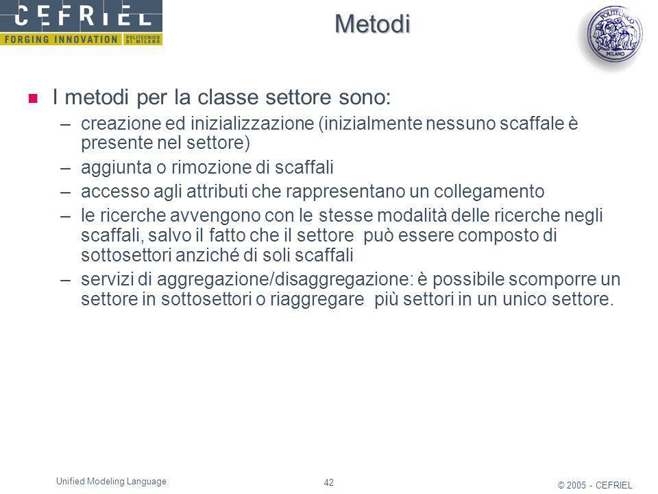 42 © 2005 - CEFRIEL Unified Modeling Language Metodi I metodi per la classe settore sono: –creazione ed inizializzazione (inizialmente nessuno scaffal