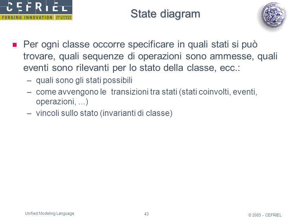 43 © 2005 - CEFRIEL Unified Modeling Language State diagram Per ogni classe occorre specificare in quali stati si può trovare, quali sequenze di opera